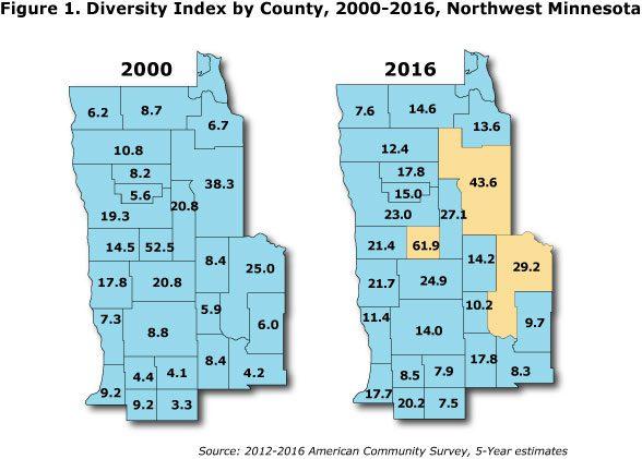 Increasing Diversity